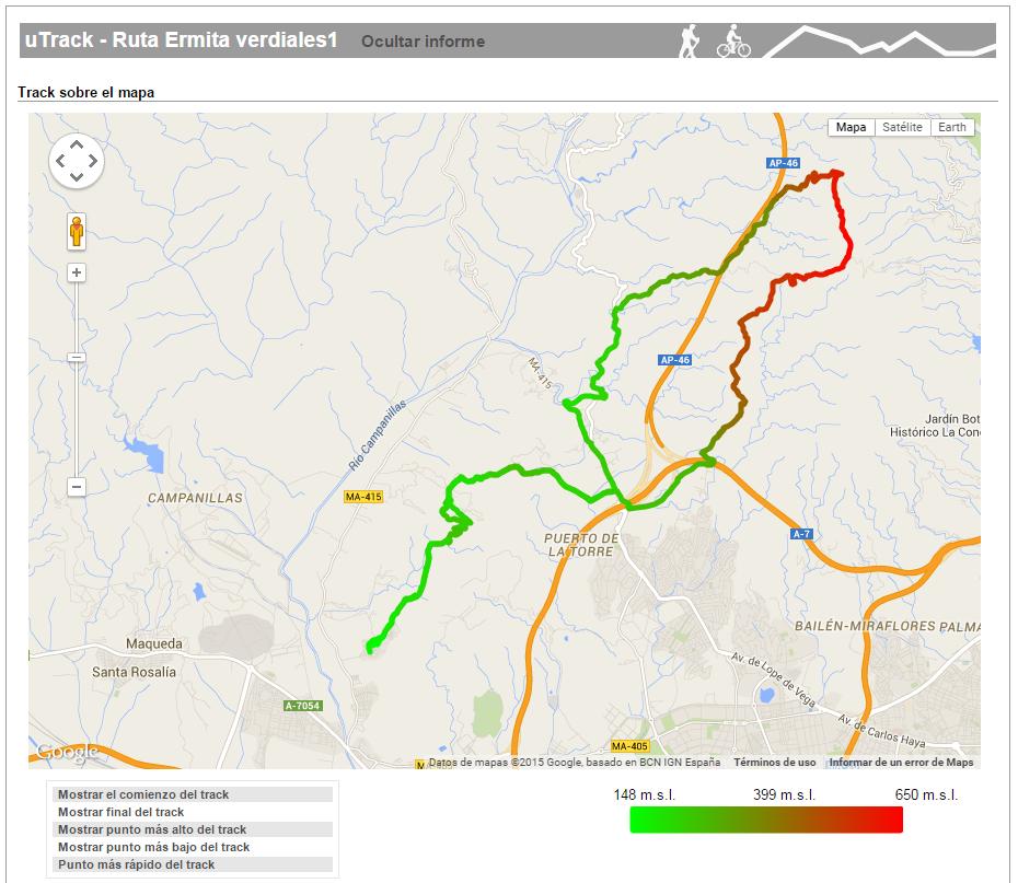 uTrack - Generador de informes online de tracks GPX